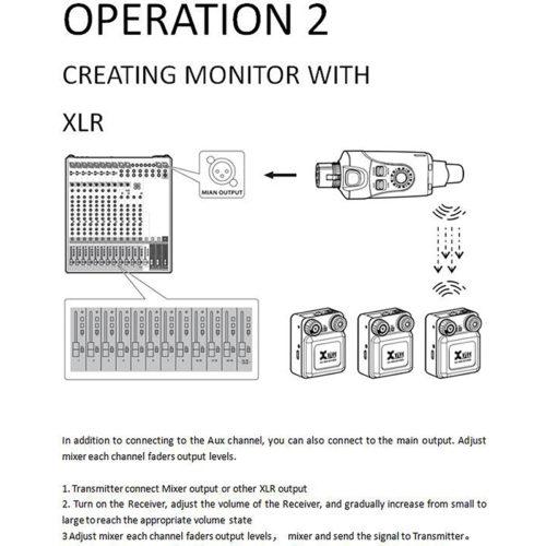 Xvive U4 Digital Wireless In-Ear Monitor System
